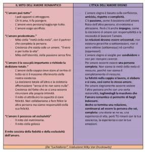 mitoamore